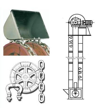xích gầu tải dùng cho hệ thống vận chuyển nguyên liệu, xich gau tai