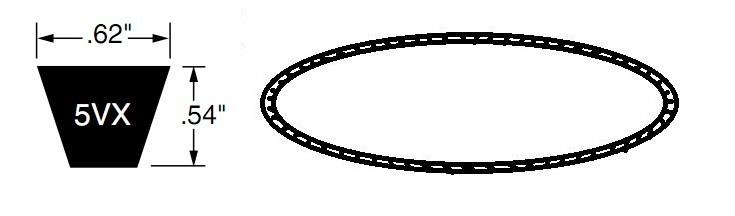 dây curoa 5VX - BANDO tiêu chuẩn, dây curoa 5VX